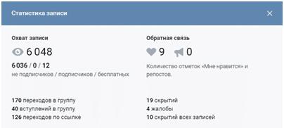 Охват записи и обратная связь автодилеры ВК Podkraska.ru