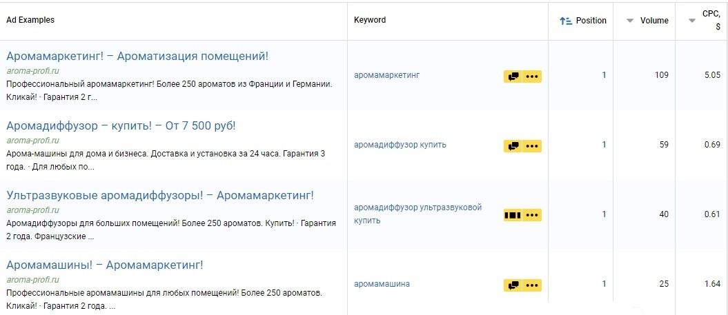 объявления в Яндекс Aroma-profi