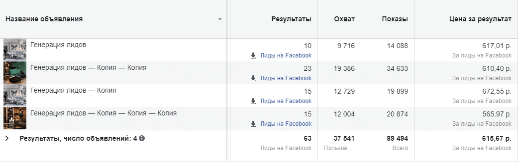 рекламный кабинет в Facebook ThatsLiving